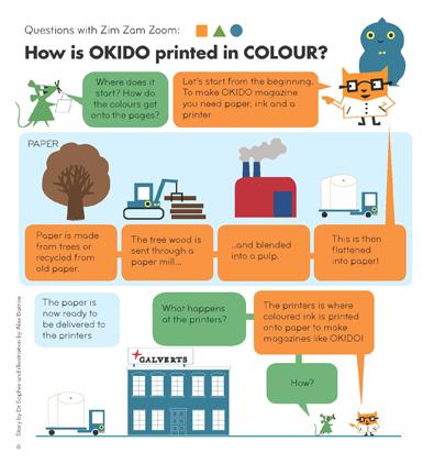 Okido 1