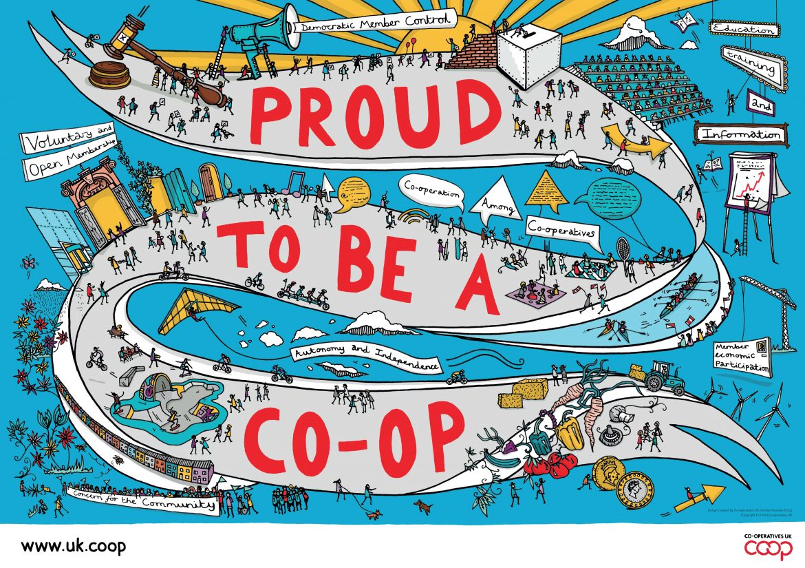 Proud to be a co-op poster